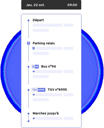 calculateur de trajet intermodal planificateur d'itinéraires