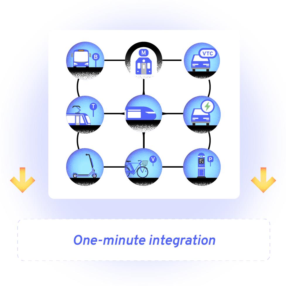 Maas-integration